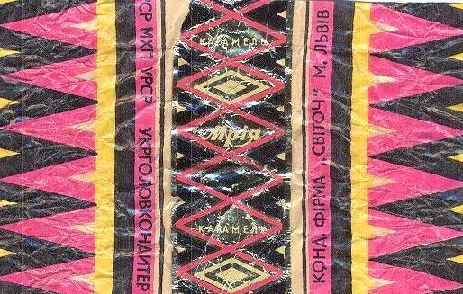 Обвертки советских конфет фото